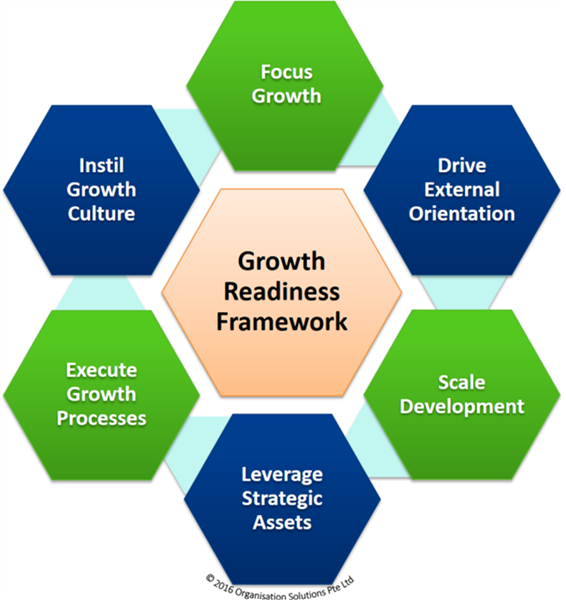 growth_readiness